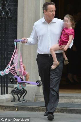 David Cameron - DM